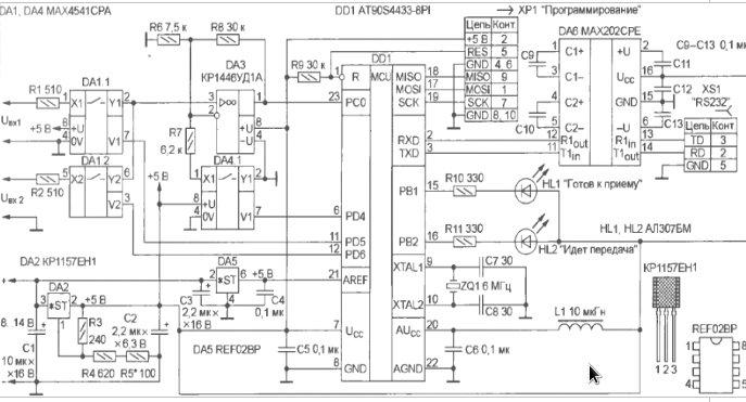 Диплом - Двухканальная система